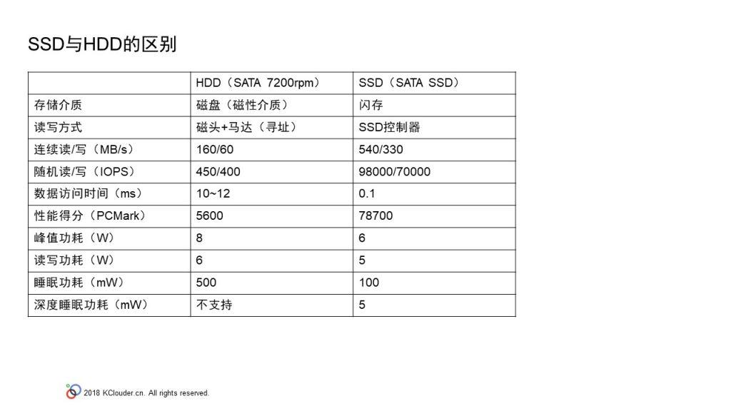 幻灯片5-3-1024x576-1